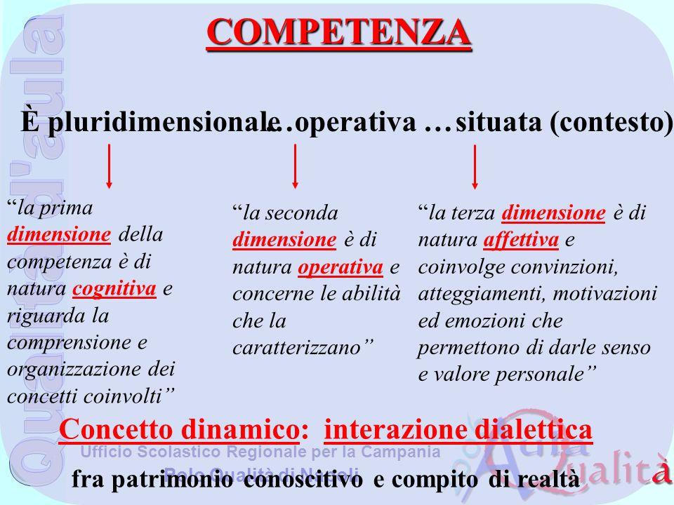 Ufficio Scolastico Regionale per la Campania Polo Qualità di Napoli È pluridimensionale COMPETENZA la prima dimensione della competenza è di natura co