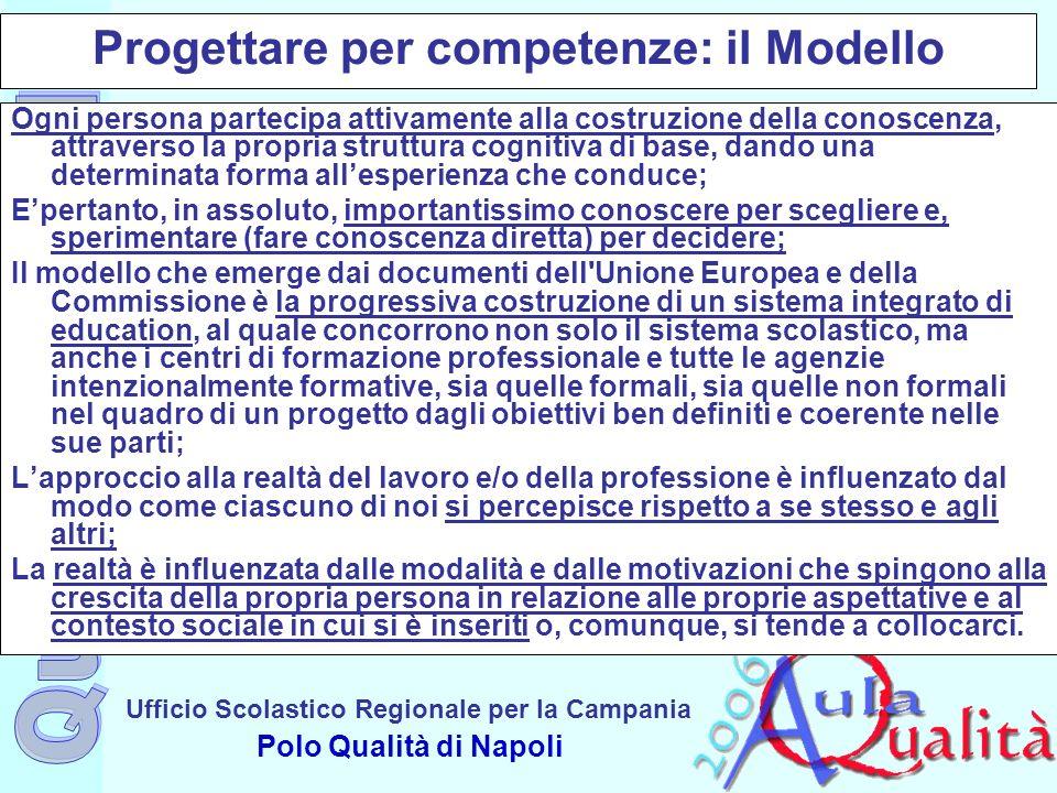 Ufficio Scolastico Regionale per la Campania Polo Qualità di Napoli Progettare per competenze: il Modello Ogni persona partecipa attivamente alla cost