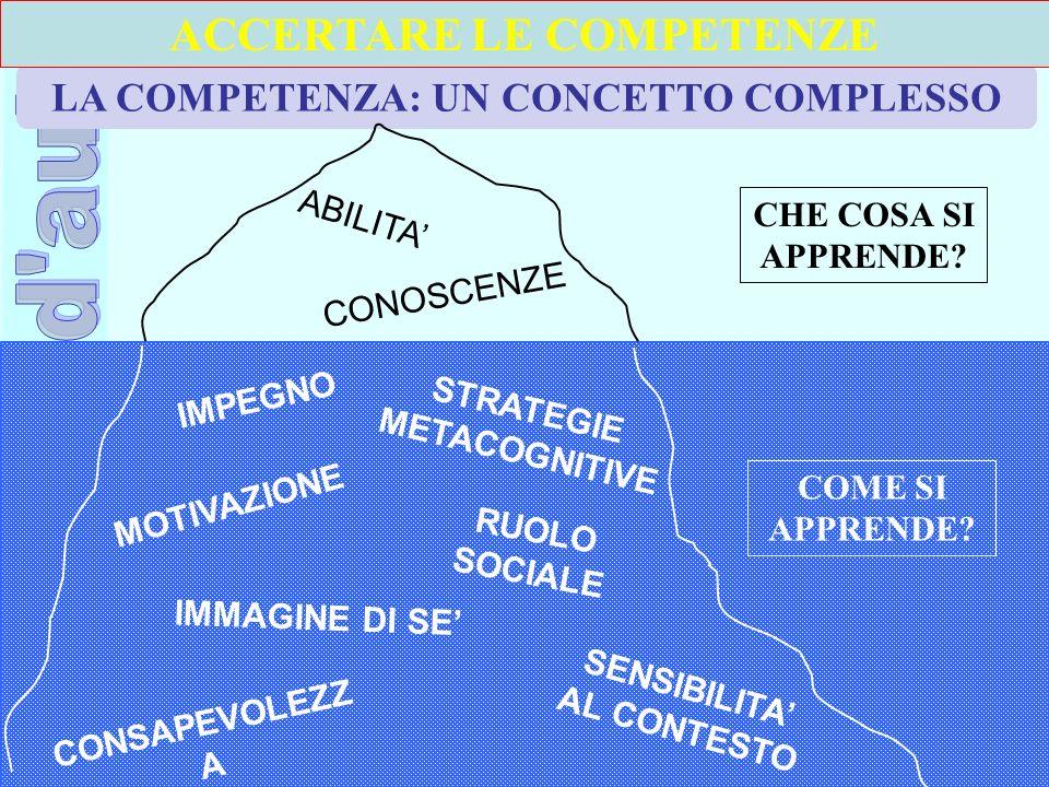 Ufficio Scolastico Regionale per la Campania Polo Qualità di Napoli LA COMPETENZA: UN CONCETTO COMPLESSO ABILITA CONOSCENZE IMMAGINE DI SE SENSIBILITA