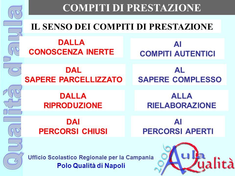 Ufficio Scolastico Regionale per la Campania Polo Qualità di Napoli IL SENSO DEI COMPITI DI PRESTAZIONE DALLA CONOSCENZA INERTE AI COMPITI AUTENTICI A