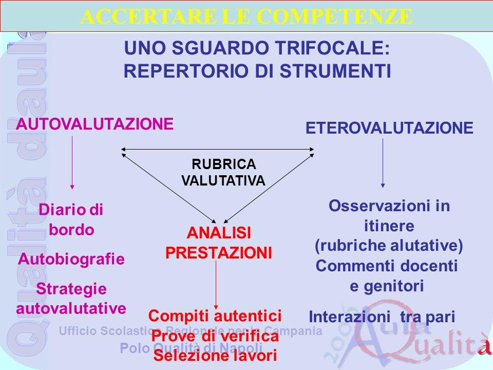 Ufficio Scolastico Regionale per la Campania Polo Qualità di Napoli UNO SGUARDO TRIFOCALE: REPERTORIO DI STRUMENTI AUTOVALUTAZIONE ETEROVALUTAZIONE AN
