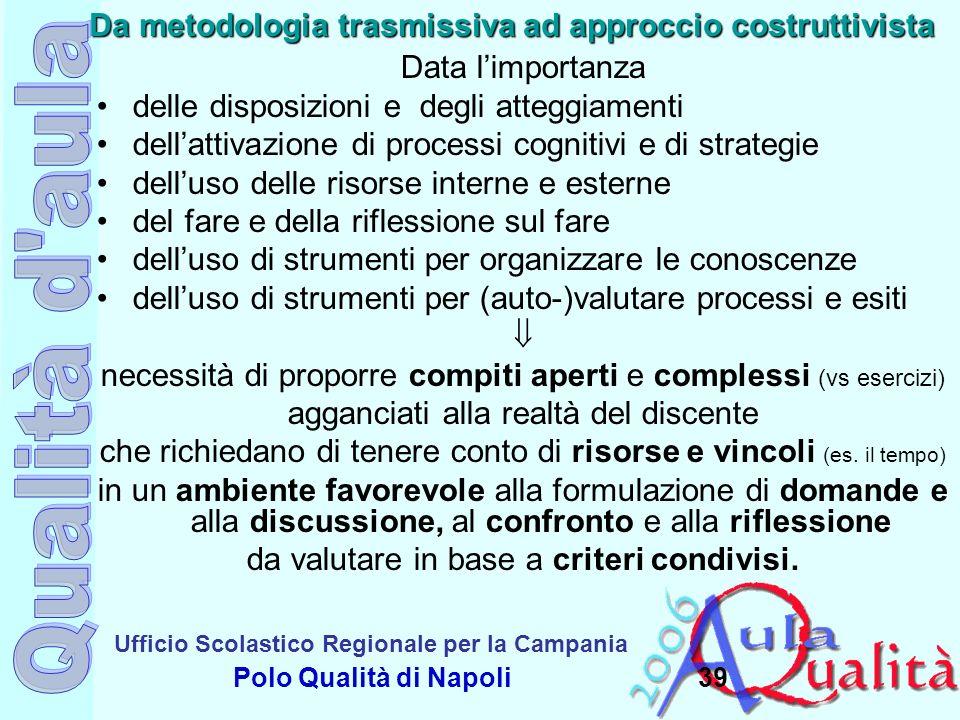 Ufficio Scolastico Regionale per la Campania Polo Qualità di Napoli Da metodologia trasmissiva ad approccio costruttivista Data limportanza delle disp