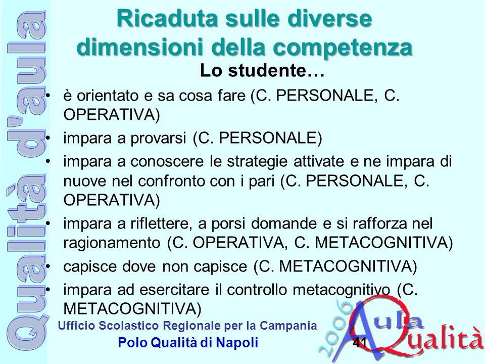 Ufficio Scolastico Regionale per la Campania Polo Qualità di Napoli Ricaduta sulle diverse dimensioni della competenza Lo studente… è orientato e sa c