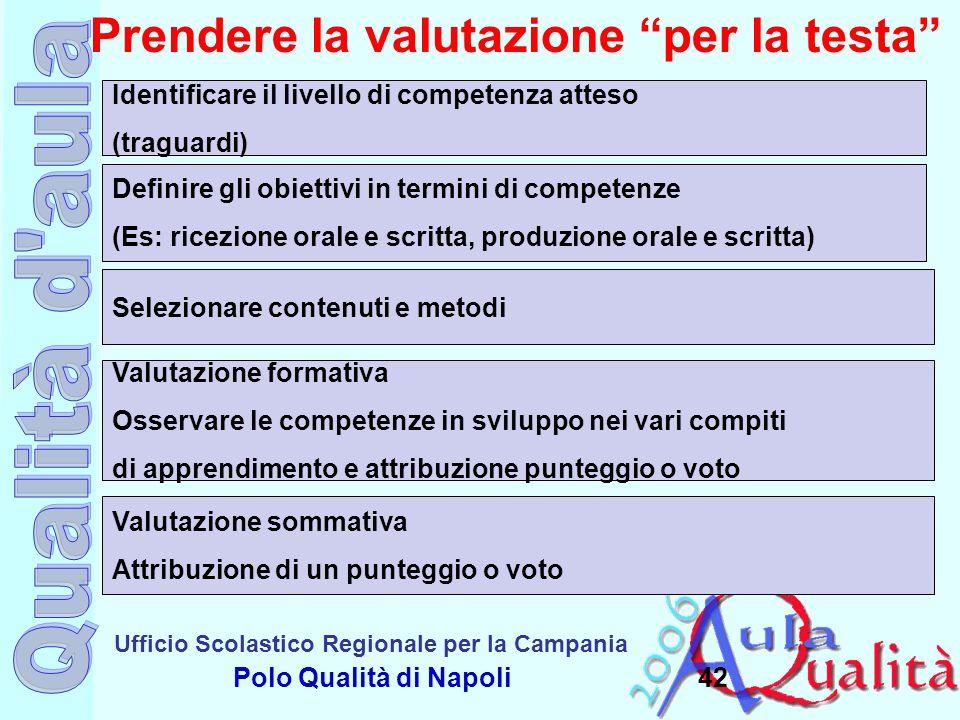 Ufficio Scolastico Regionale per la Campania Polo Qualità di Napoli Prendere la valutazione per la testa Identificare il livello di competenza atteso