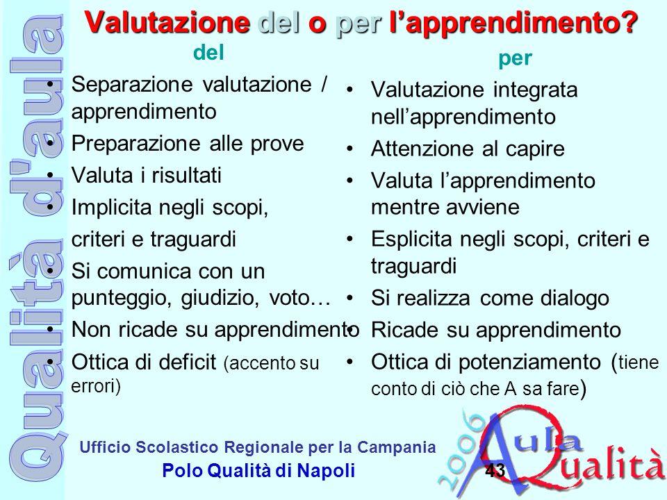 Ufficio Scolastico Regionale per la Campania Polo Qualità di Napoli Valutazione del o per lapprendimento? del Separazione valutazione / apprendimento