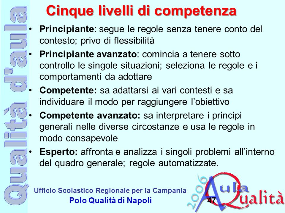 Ufficio Scolastico Regionale per la Campania Polo Qualità di Napoli Cinque livelli di competenza Principiante: segue le regole senza tenere conto del