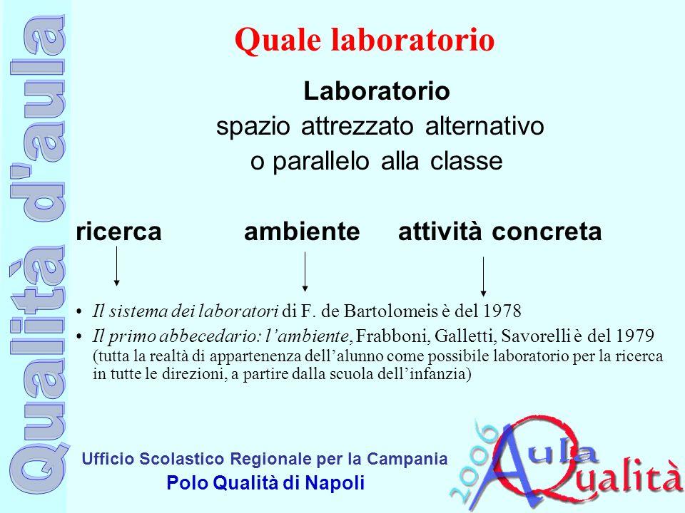 Ufficio Scolastico Regionale per la Campania Polo Qualità di Napoli Quale laboratorio Laboratorio spazio attrezzato alternativo o parallelo alla class