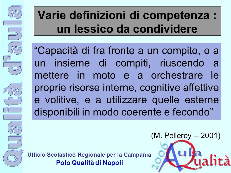 Ufficio Scolastico Regionale per la Campania Polo Qualità di Napoli Varie definizioni di competenza : un lessico da condividere Capacità di fra fronte