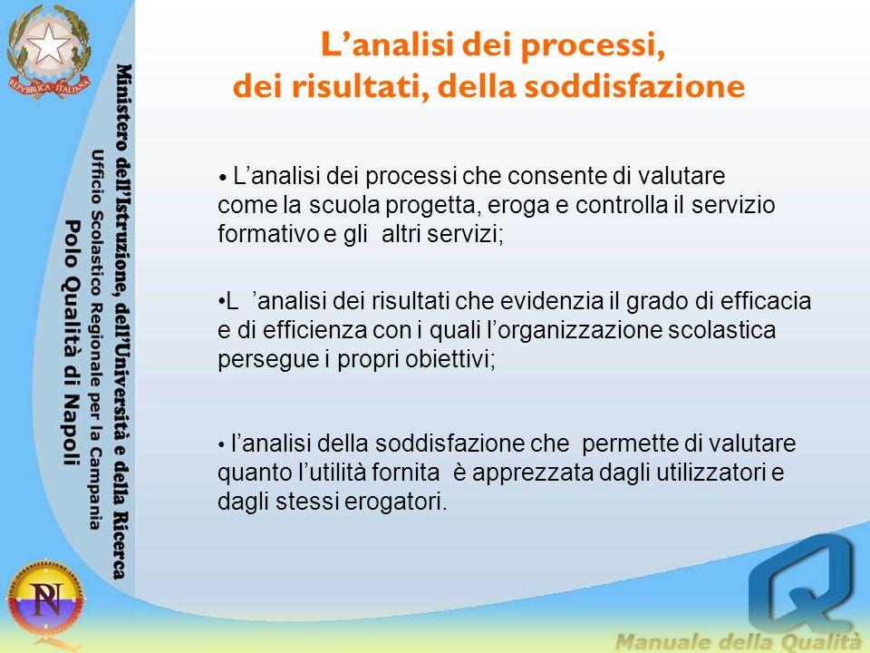 Esempio di descrizione dellapproccio sistemico Nellapproccio sistemico alla gestione: I processi individuati sono messi in relazione fra di loro, analizzandone la sequenzialità, linterdipendenza e linterazione.