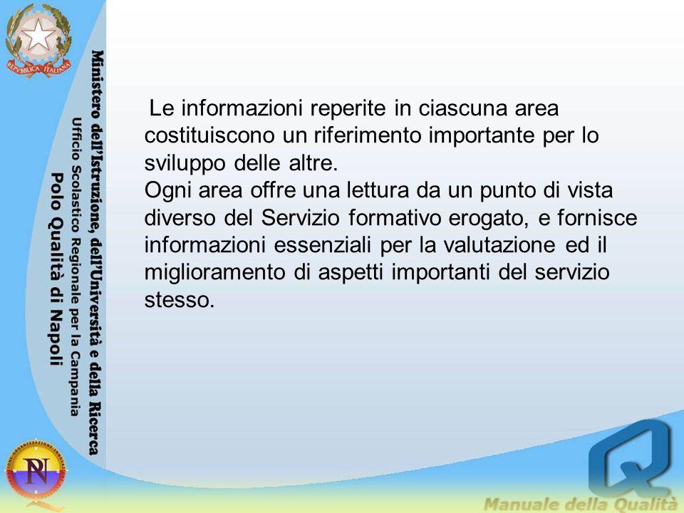 Controllo di conformità dellerogazione dellattività didattica e dei servizi Monitoraggio delle delibere degli OO.CC.