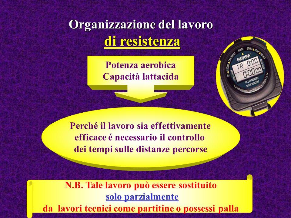 Organizzazione del lavoro di resistenza Potenza aerobica Capacità lattacida Perché il lavoro sia effettivamente efficace é necessario il controllo dei tempi sulle distanze percorse N.B.