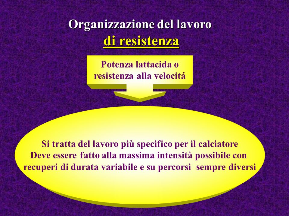 Organizzazione del lavoro di resistenza alla velocitá