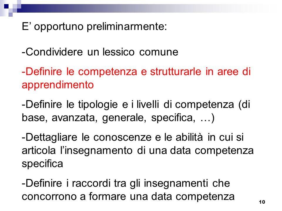 10 E opportuno preliminarmente: -Condividere un lessico comune -Definire le competenza e strutturarle in aree di apprendimento -Definire le tipologie