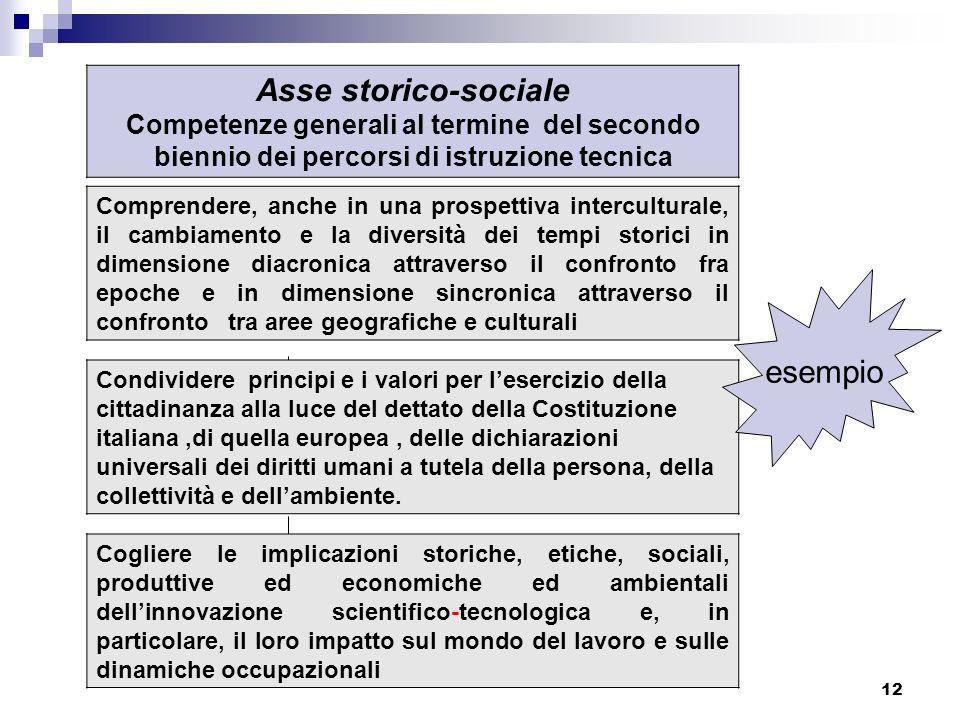 12 Asse storico-sociale Competenze generali al termine del secondo biennio dei percorsi di istruzione tecnica Comprendere, anche in una prospettiva in