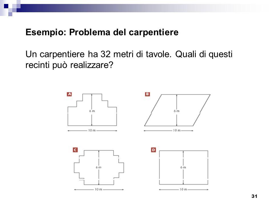 31 Esempio: Problema del carpentiere Un carpentiere ha 32 metri di tavole. Quali di questi recinti può realizzare?
