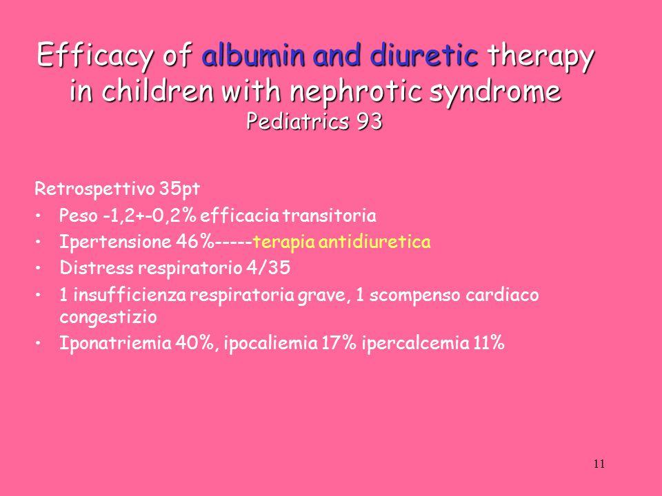 11 Efficacy of albumin and diuretic therapy in children with nephrotic syndrome Pediatrics 93 Retrospettivo 35pt Peso -1,2+-0,2% efficacia transitoria Ipertensione 46%-----terapia antidiuretica Distress respiratorio 4/35 1 insufficienza respiratoria grave, 1 scompenso cardiaco congestizio Iponatriemia 40%, ipocaliemia 17% ipercalcemia 11%
