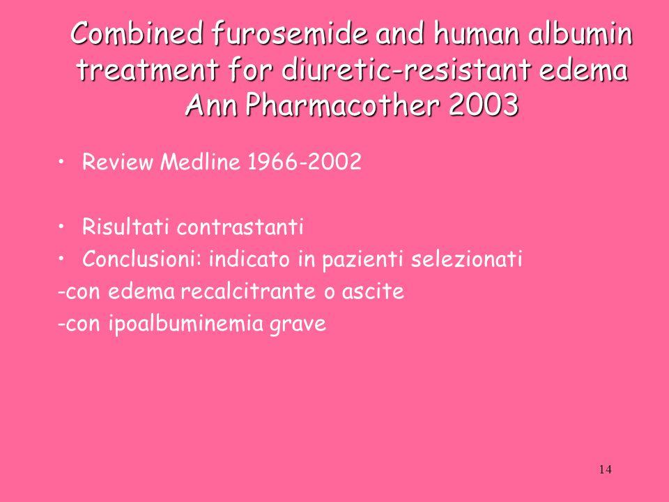 14 Combined furosemide and human albumin treatment for diuretic-resistant edema Ann Pharmacother 2003 Review Medline 1966-2002 Risultati contrastanti Conclusioni: indicato in pazienti selezionati -con edema recalcitrante o ascite -con ipoalbuminemia grave