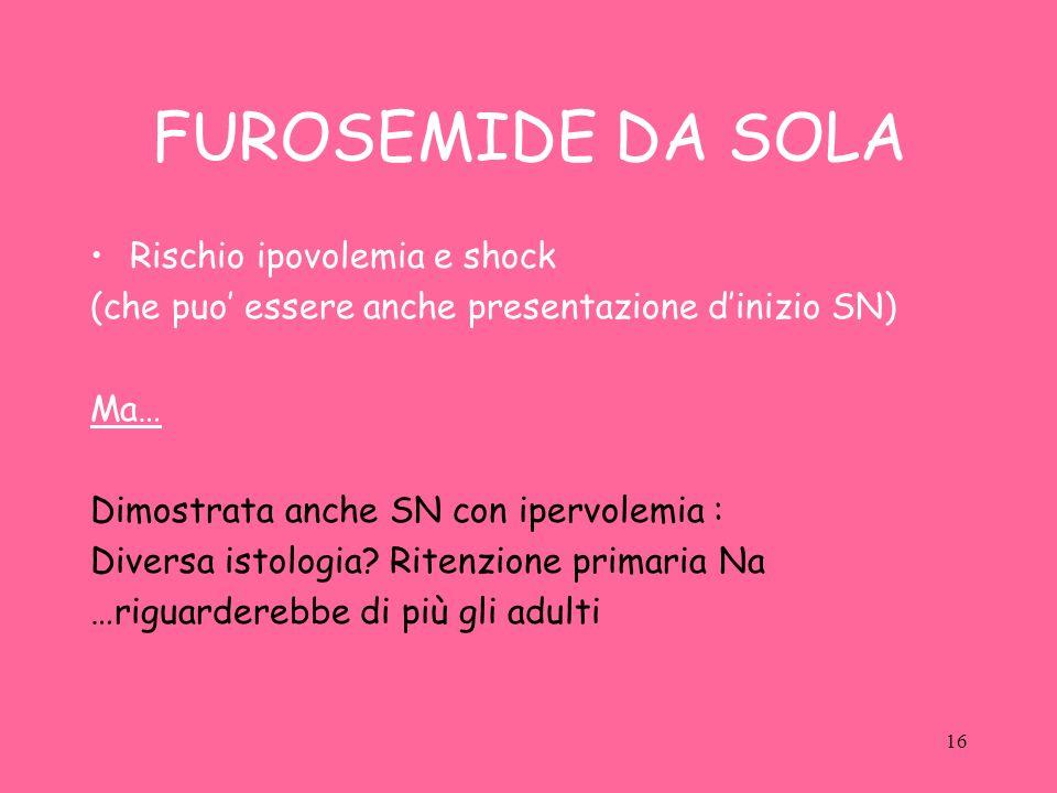 16 FUROSEMIDE DA SOLA Rischio ipovolemia e shock (che puo essere anche presentazione dinizio SN) Ma… Dimostrata anche SN con ipervolemia : Diversa istologia.