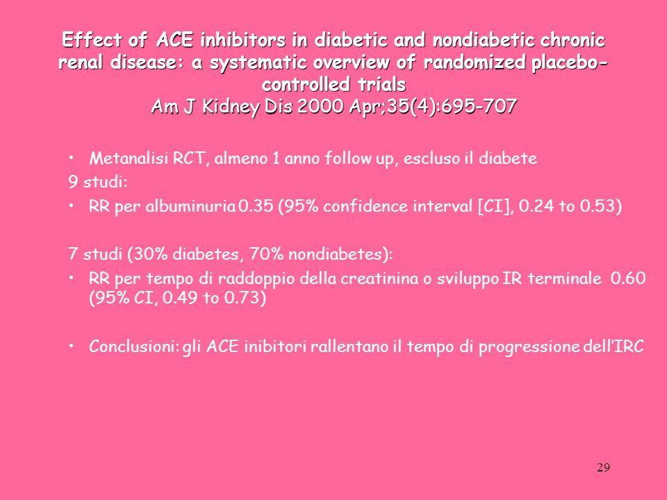 29 Effect of ACE inhibitors in diabetic and nondiabetic chronic renal disease: a systematic overview of randomized placebo- controlled trials Am J Kidney Dis 2000 Apr;35(4):695-707 Metanalisi RCT, almeno 1 anno follow up, escluso il diabete 9 studi: RR per albuminuria 0.35 (95% confidence interval [CI], 0.24 to 0.53) 7 studi (30% diabetes, 70% nondiabetes): RR per tempo di raddoppio della creatinina o sviluppo IR terminale 0.60 (95% CI, 0.49 to 0.73) Conclusioni: gli ACE inibitori rallentano il tempo di progressione dellIRC