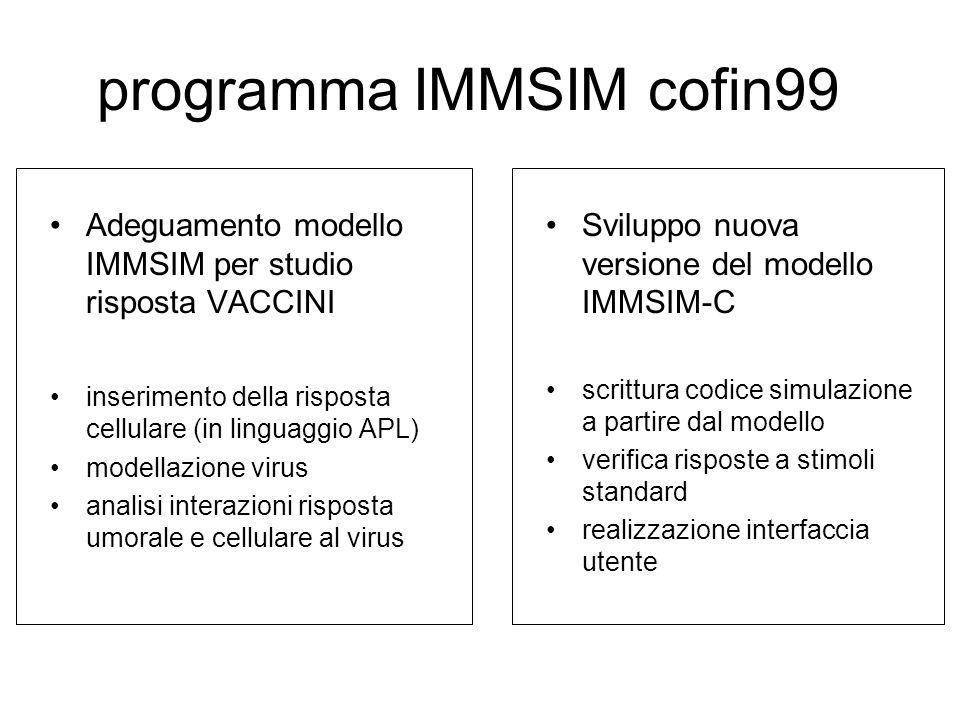 programma IMMSIM cofin99 Adeguamento modello IMMSIM per studio risposta VACCINI inserimento della risposta cellulare (in linguaggio APL) modellazione