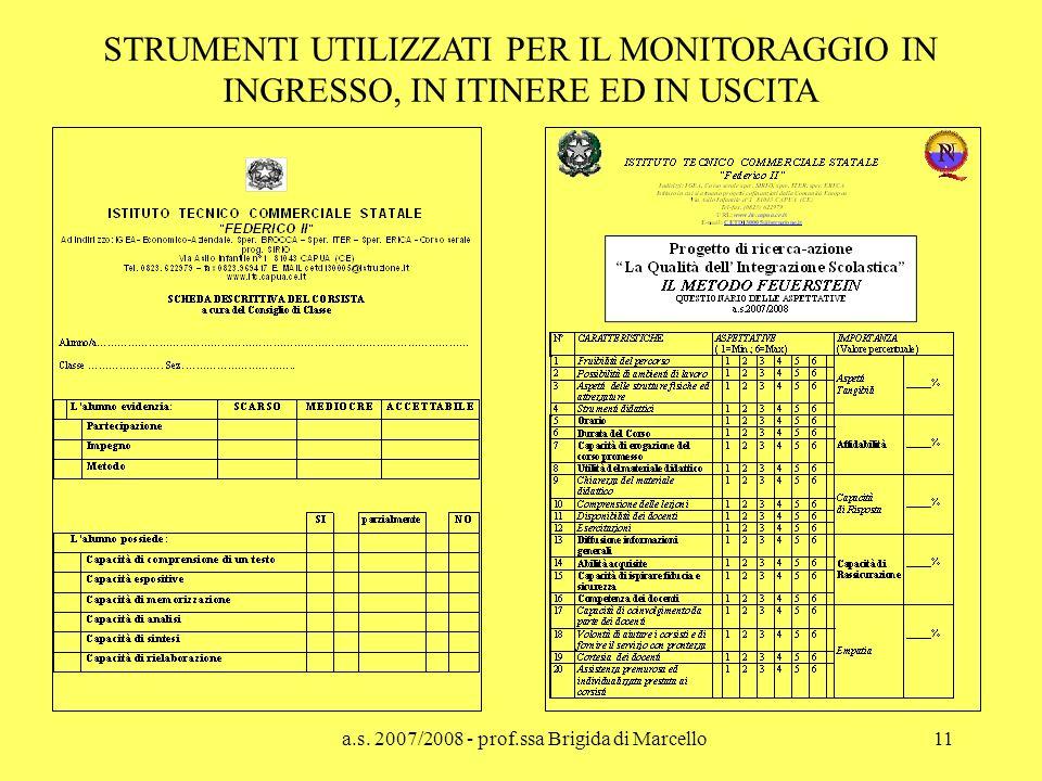a.s. 2007/2008 - prof.ssa Brigida di Marcello11 STRUMENTI UTILIZZATI PER IL MONITORAGGIO IN INGRESSO, IN ITINERE ED IN USCITA