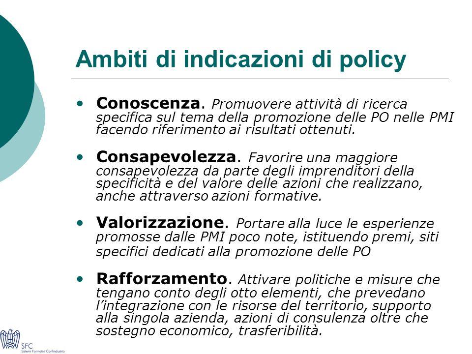 Ambiti di indicazioni di policy Conoscenza.