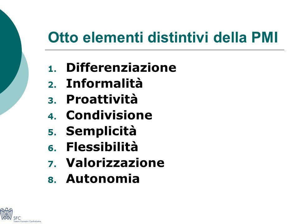 Otto elementi distintivi della PMI 1. Differenziazione 2.