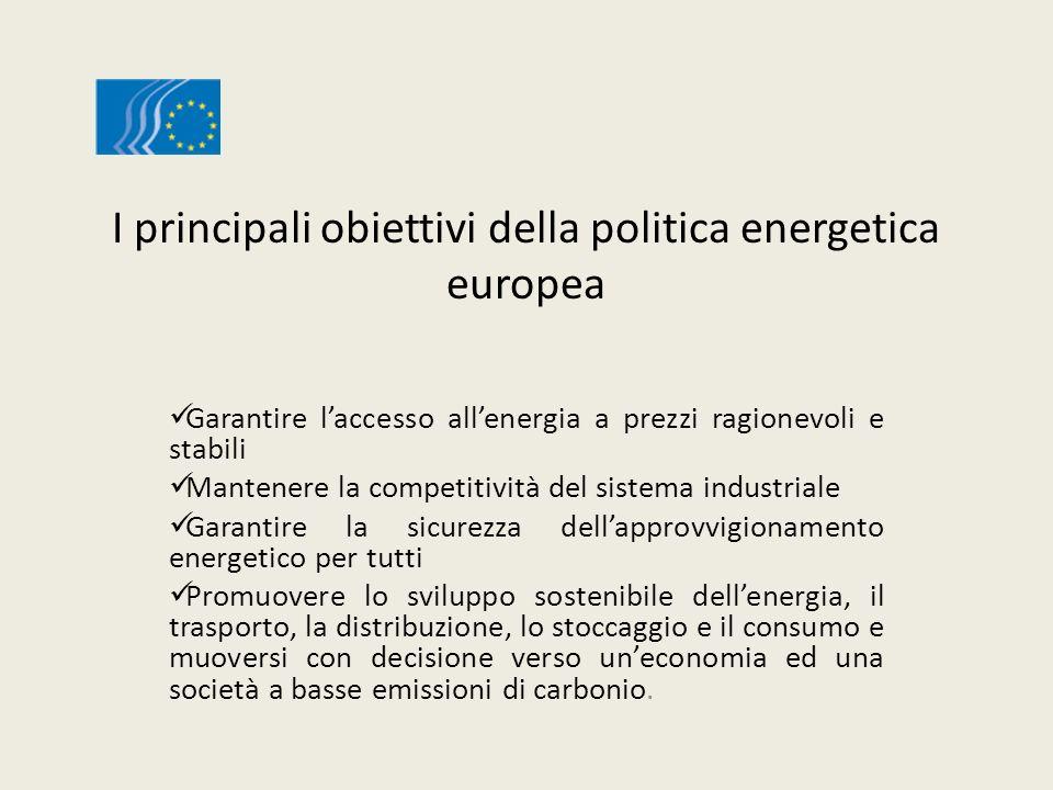 I principali obiettivi della politica energetica europea Garantire laccesso allenergia a prezzi ragionevoli e stabili Mantenere la competitività del s