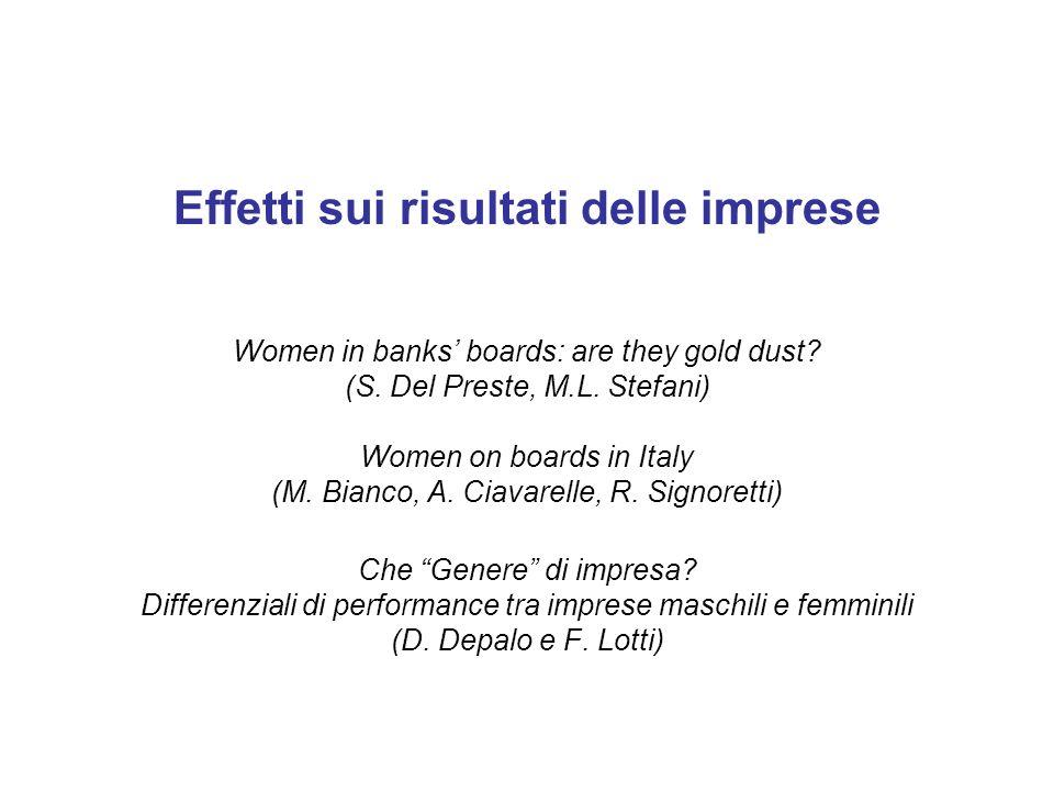 Effetti sui risultati delle imprese Women in banks boards: are they gold dust? (S. Del Preste, M.L. Stefani) Women on boards in Italy (M. Bianco, A. C