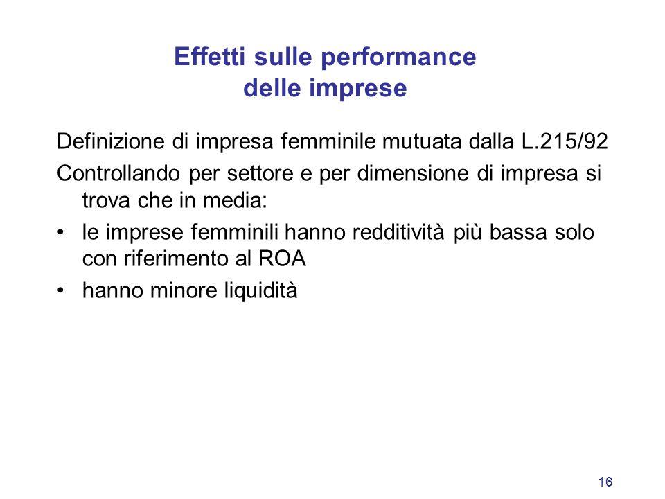 16 Definizione di impresa femminile mutuata dalla L.215/92 Controllando per settore e per dimensione di impresa si trova che in media: le imprese femm