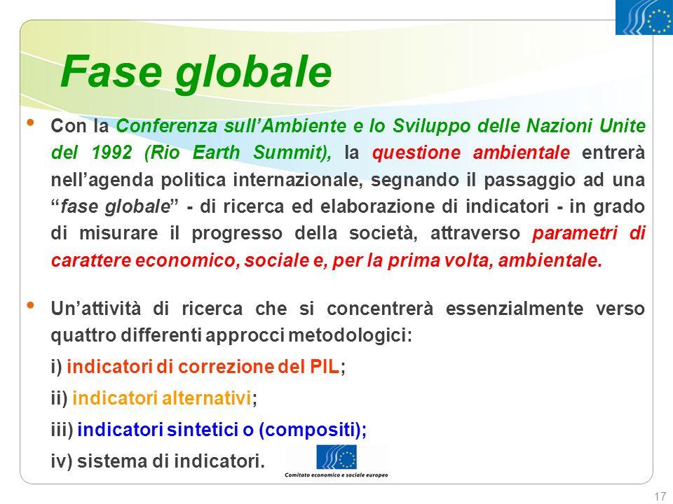 Fase globale Con la Conferenza sullAmbiente e lo Sviluppo delle Nazioni Unite del 1992 (Rio Earth Summit), la questione ambientale entrerà nellagenda