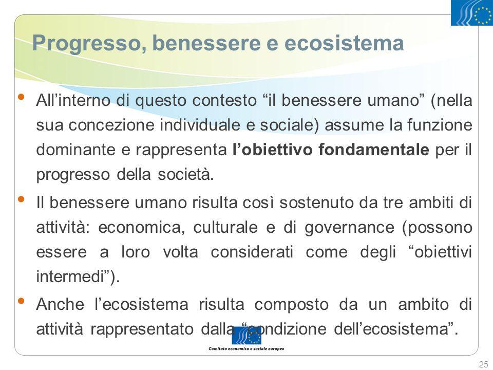 Progresso, benessere e ecosistema Allinterno di questo contesto il benessere umano (nella sua concezione individuale e sociale) assume la funzione dom