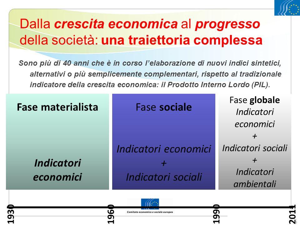 Fase sociale Tra gli anni 60 e gli anni 90 alcuni studiosi iniziarono ad elaborare indicatori di carattere sociale, complementari o alternativi al PIL, in grado di evidenziare ambiti di indagine supplementari al tradizionale dominio di carattere economico.
