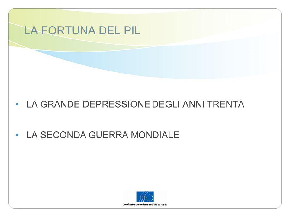 LA FORTUNA DEL PIL LA GRANDE DEPRESSIONE DEGLI ANNI TRENTA LA SECONDA GUERRA MONDIALE