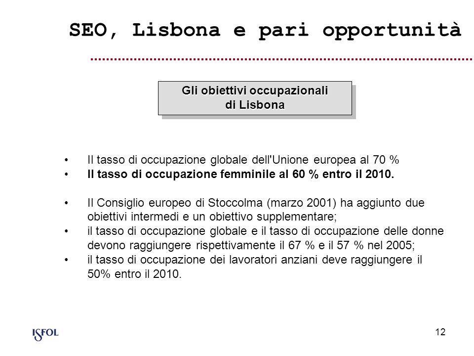 12 SEO, Lisbona e pari opportunità Il tasso di occupazione globale dell'Unione europea al 70 % Il tasso di occupazione femminile al 60 % entro il 2010