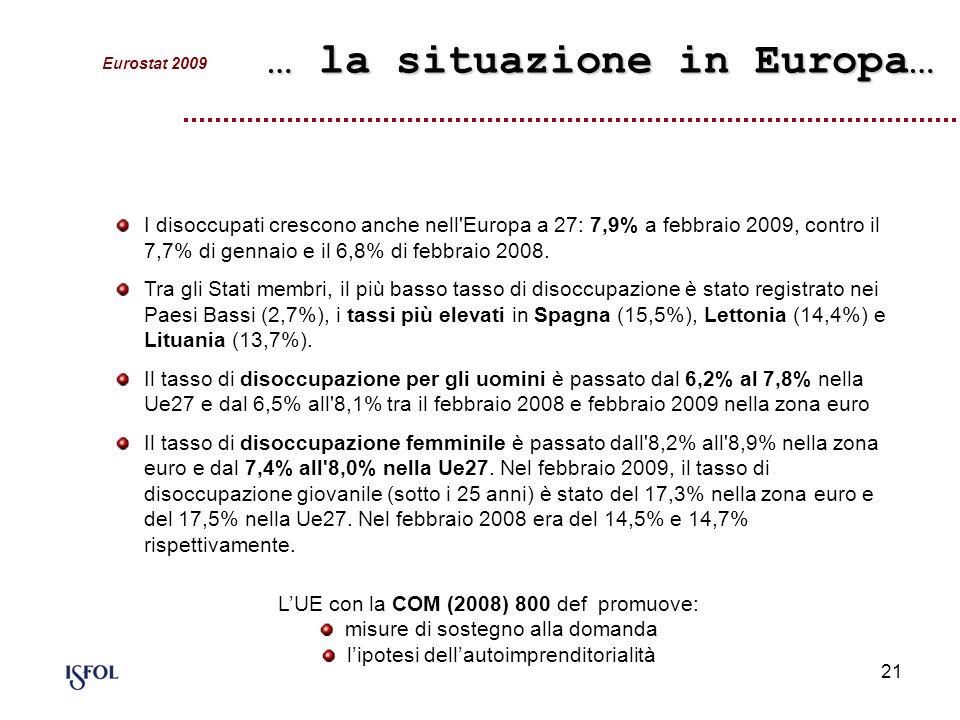 21 I disoccupati crescono anche nell'Europa a 27: 7,9% a febbraio 2009, contro il 7,7% di gennaio e il 6,8% di febbraio 2008. Tra gli Stati membri, il