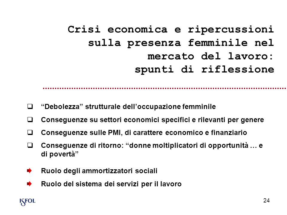 24 Debolezza strutturale delloccupazione femminile Conseguenze su settori economici specifici e rilevanti per genere Conseguenze sulle PMI, di caratte