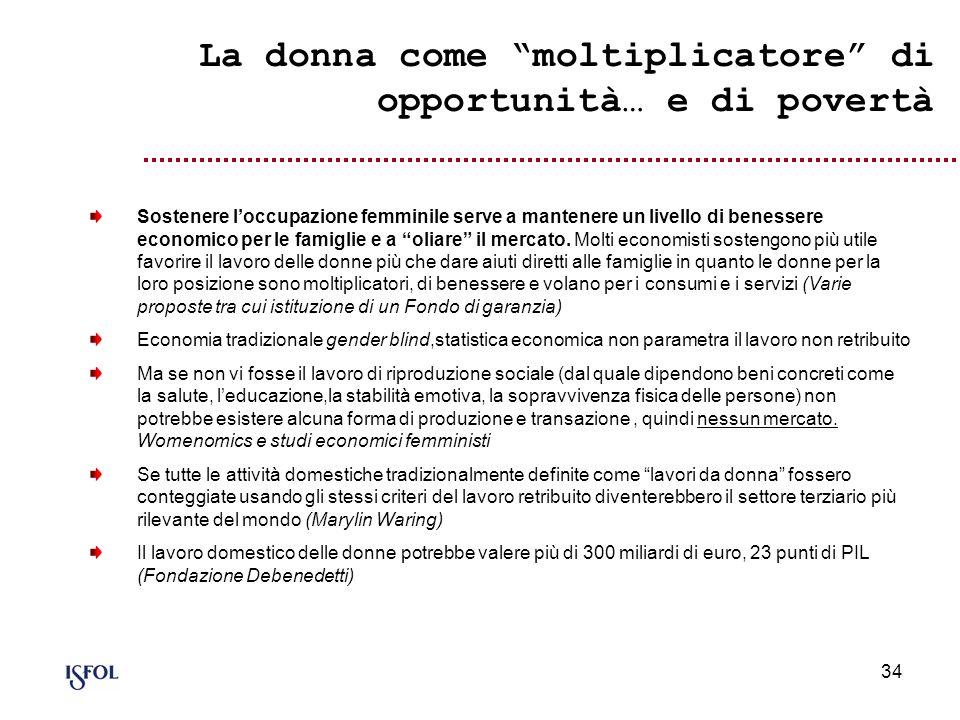 34 La donna come moltiplicatore di opportunità… e di povertà Sostenere loccupazione femminile serve a mantenere un livello di benessere economico per