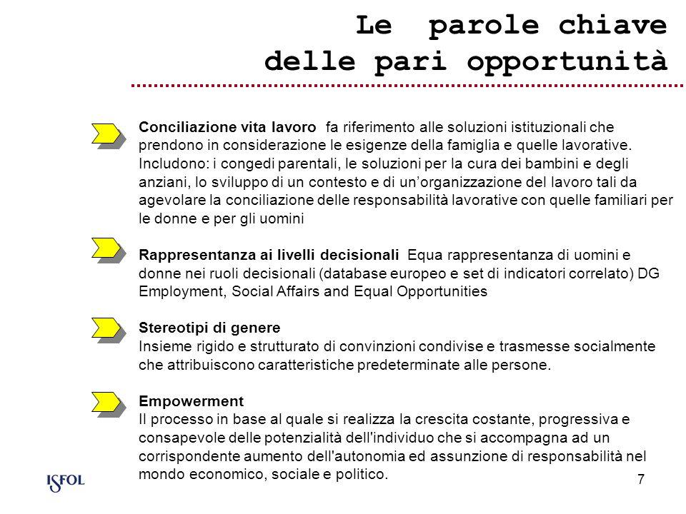7 Le parole chiave delle pari opportunità Conciliazione vita lavoro fa riferimento alle soluzioni istituzionali che prendono in considerazione le esig
