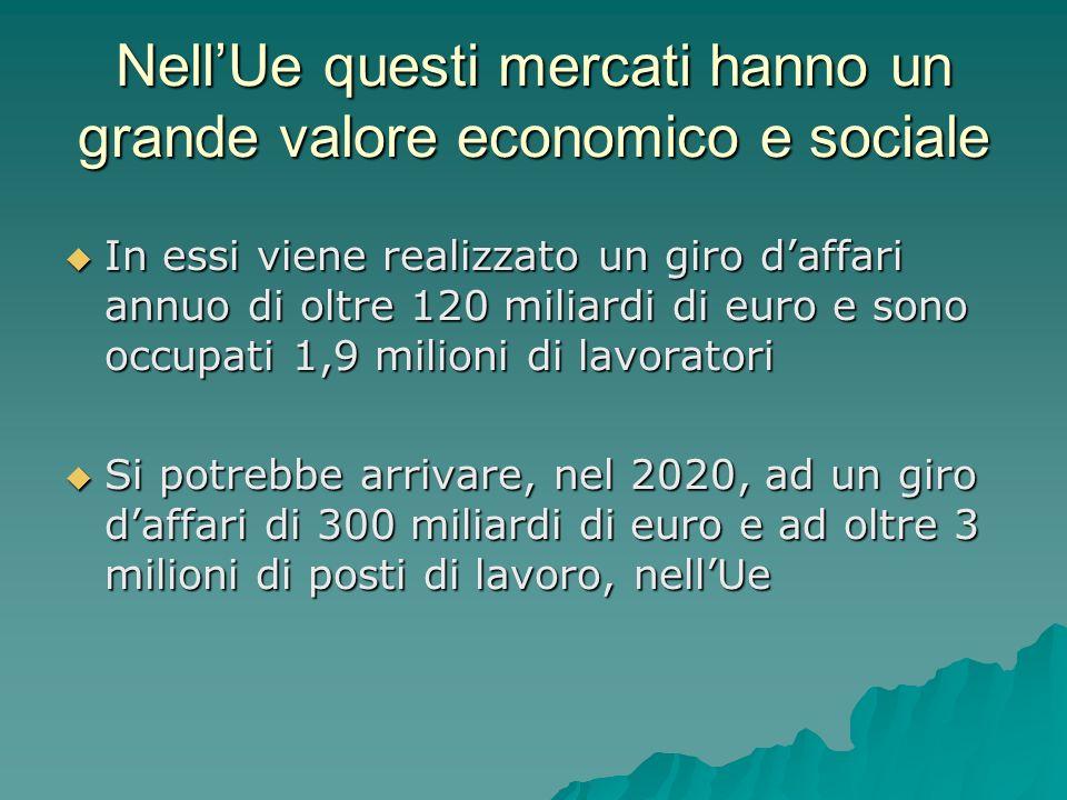 NellUe questi mercati hanno un grande valore economico e sociale In essi viene realizzato un giro daffari annuo di oltre 120 miliardi di euro e sono occupati 1,9 milioni di lavoratori In essi viene realizzato un giro daffari annuo di oltre 120 miliardi di euro e sono occupati 1,9 milioni di lavoratori Si potrebbe arrivare, nel 2020, ad un giro daffari di 300 miliardi di euro e ad oltre 3 milioni di posti di lavoro, nellUe Si potrebbe arrivare, nel 2020, ad un giro daffari di 300 miliardi di euro e ad oltre 3 milioni di posti di lavoro, nellUe