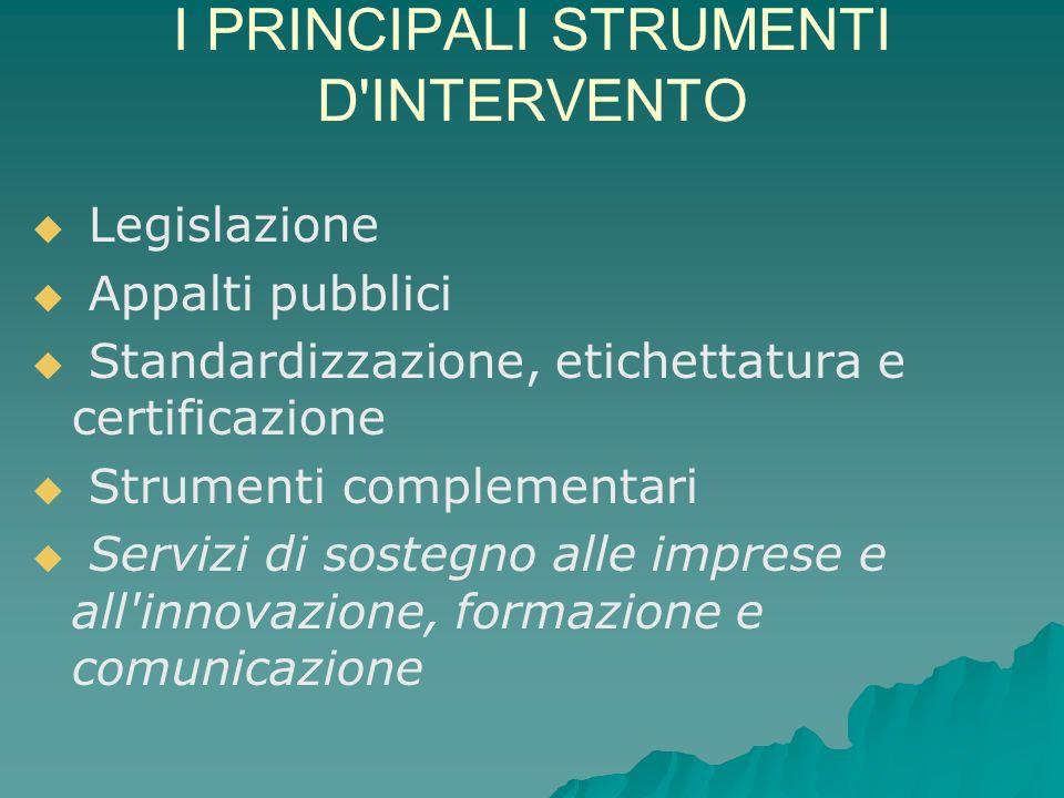 I PRINCIPALI STRUMENTI D INTERVENTO Legislazione Appalti pubblici Standardizzazione, etichettatura e certificazione Strumenti complementari Servizi di sostegno alle imprese e all innovazione, formazione e comunicazione