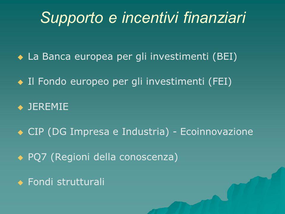 Supporto e incentivi finanziari La Banca europea per gli investimenti (BEI) Il Fondo europeo per gli investimenti (FEI) JEREMIE CIP (DG Impresa e Industria) - Ecoinnovazione PQ7 (Regioni della conoscenza) Fondi strutturali