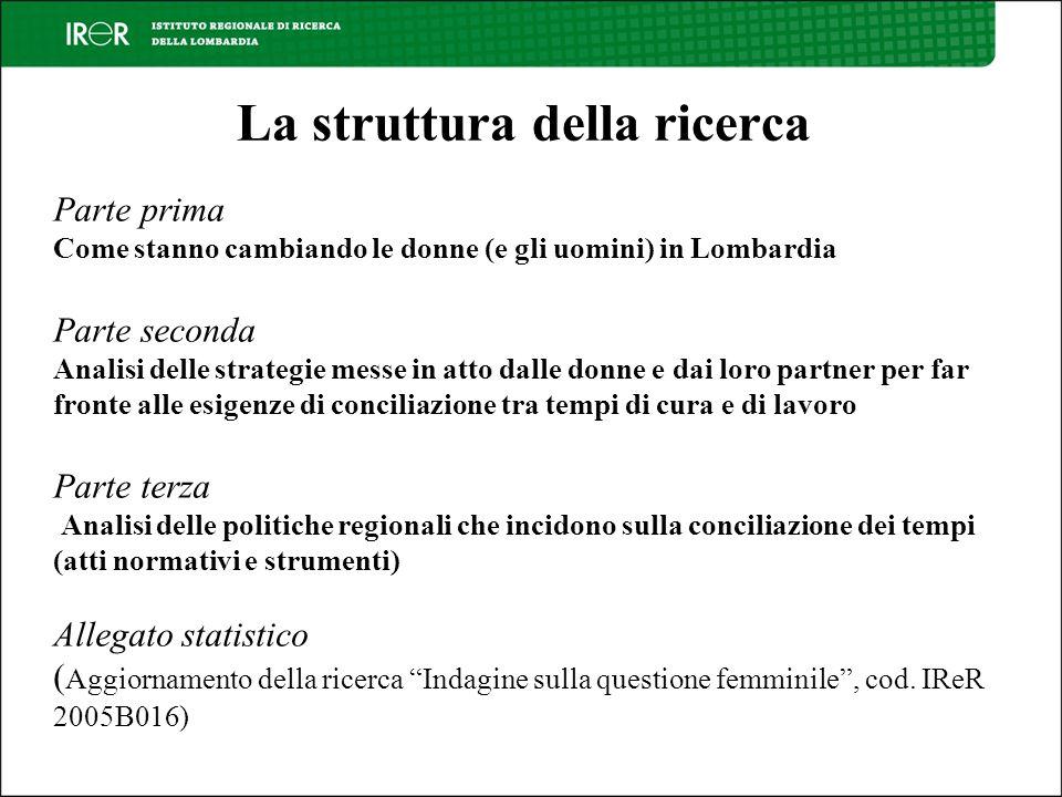 La struttura della ricerca Parte prima Come stanno cambiando le donne (e gli uomini) in Lombardia Parte seconda Analisi delle strategie messe in atto