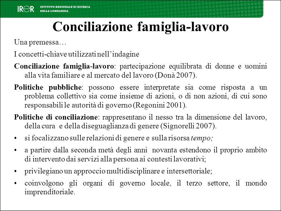 Conciliazione famiglia-lavoro Una premessa… I concetti-chiave utilizzati nellindagine Conciliazione famiglia-lavoro: partecipazione equilibrata di don