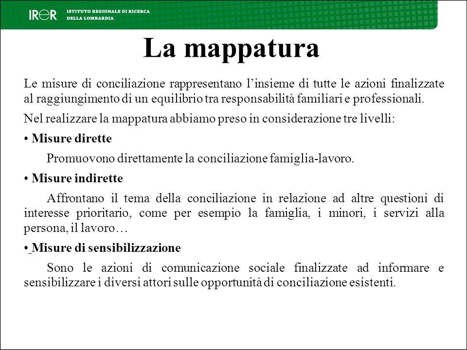 La mappatura Le misure di conciliazione rappresentano linsieme di tutte le azioni finalizzate al raggiungimento di un equilibrio tra responsabilità fa