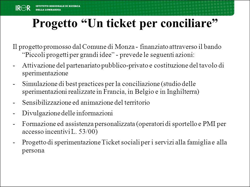 Progetto Un ticket per conciliare Il progetto promosso dal Comune di Monza - finanziato attraverso il bando Piccoli progetti per grandi idee - prevede