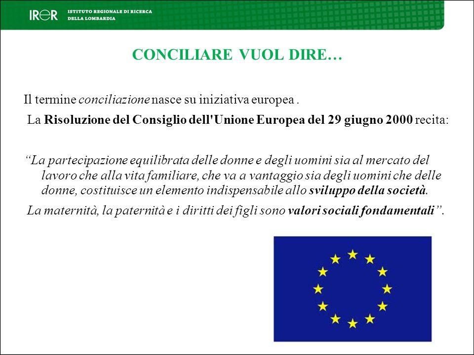 CONCILIARE VUOL DIRE… Il termine conciliazione nasce su iniziativa europea. La Risoluzione del Consiglio dell'Unione Europea del 29 giugno 2000 recita