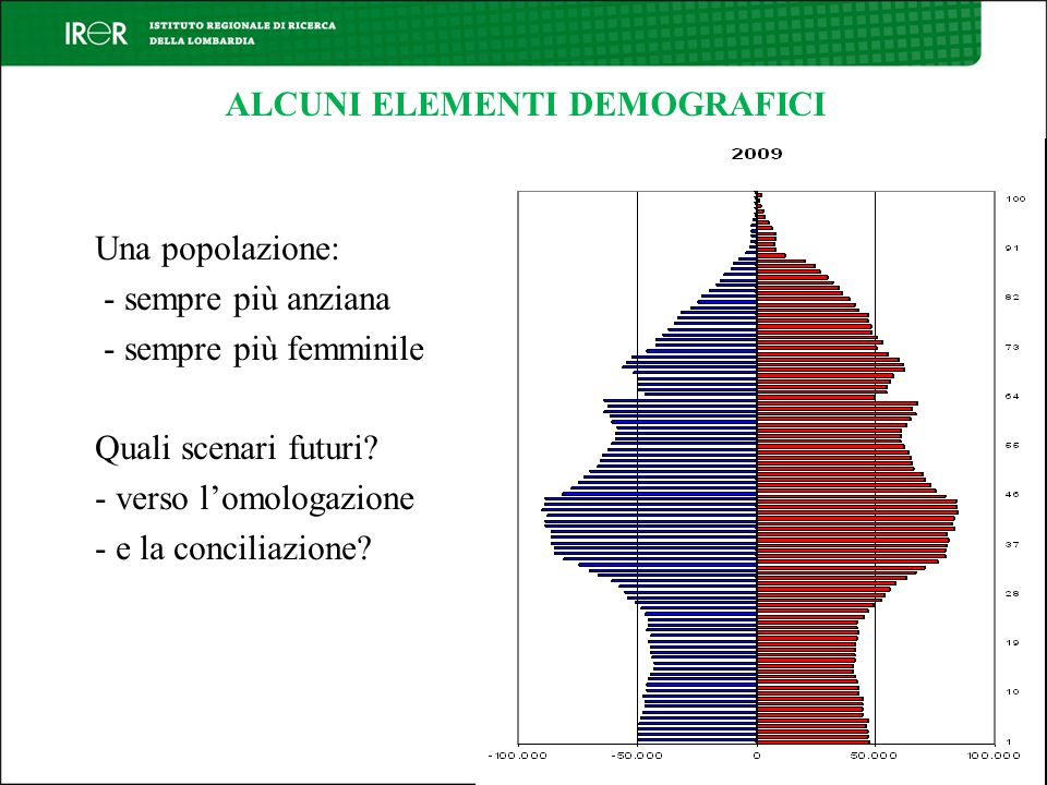ALCUNI ELEMENTI DEMOGRAFICI Una popolazione: - sempre più anziana - sempre più femminile Quali scenari futuri? - verso lomologazione - e la conciliazi