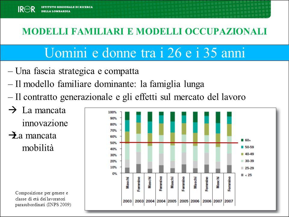 MODELLI FAMILIARI E MODELLI OCCUPAZIONALI – Una fascia strategica e compatta – Il modello familiare dominante: la famiglia lunga – Il contratto genera