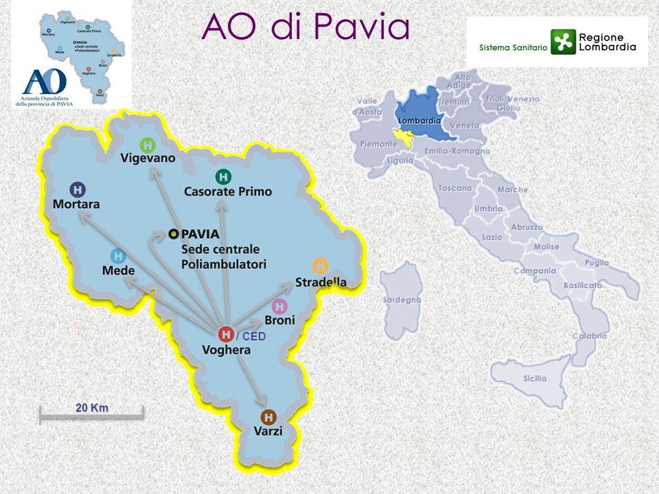 AO di Pavia / CED